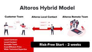 Hybridi palvelumalli
